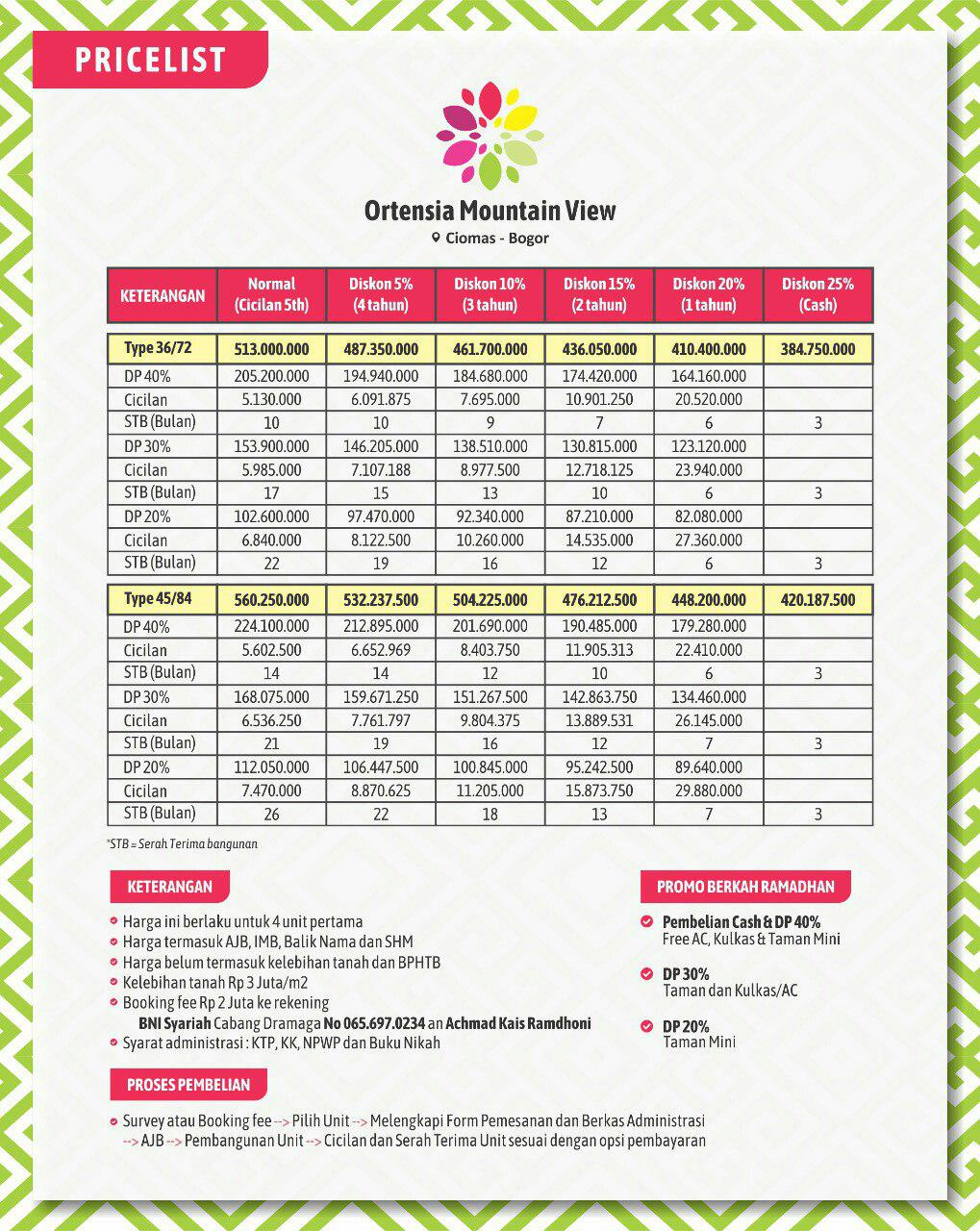 pricelist Ortensia Mountain View