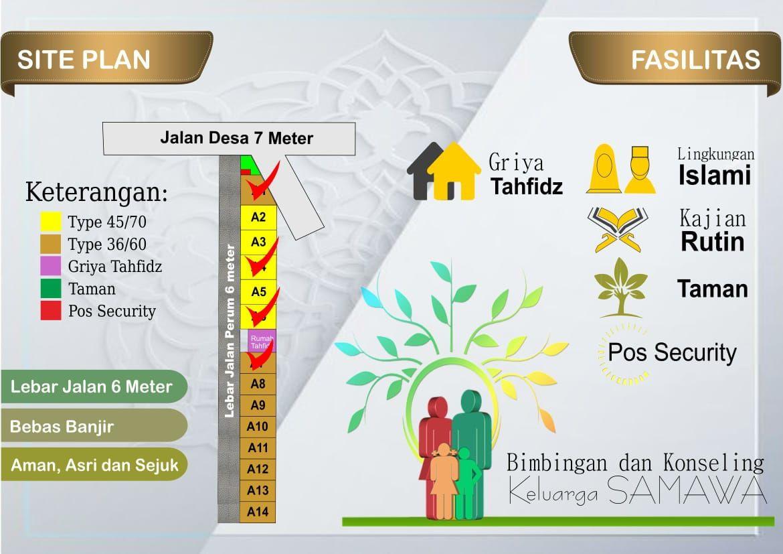 rumah syariah solo siteplan