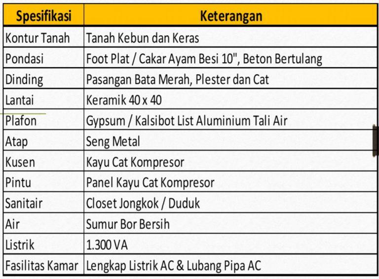Mahoni Residence Berau - Rumah Syariah di Kalimantan Timur 21