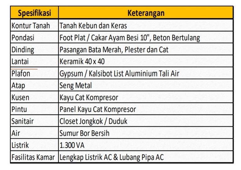 Mahoni Residence Berau - Rumah Syariah di Kalimantan Timur 12